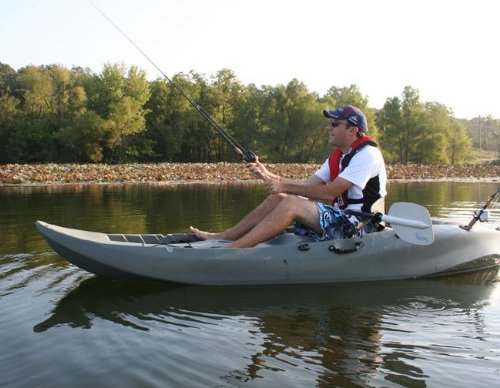 Best Fishing Kayaks Under 600 Reviewed Amp Recommended By